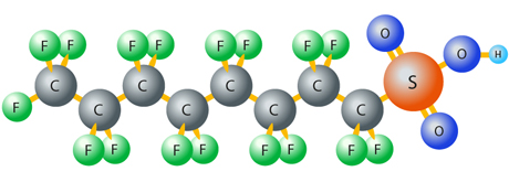 Each molecule of PFOS, which is one of the most common PFAS substances, consists of 8 carbon atoms, 17 fluorine atoms, 3 oxygen atoms, a sulphur atom, and a hydrogen atom. Drawing: Claes Bernes.